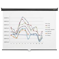 Экран проекционный настенный (180х180 см), матовый, 1:1, DIGIS OPTIMAL-C, DSOC-1102